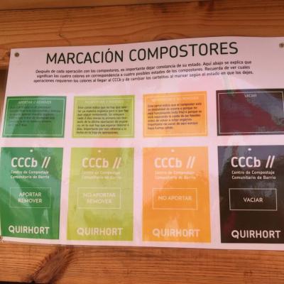 Senyalització dels compostadors