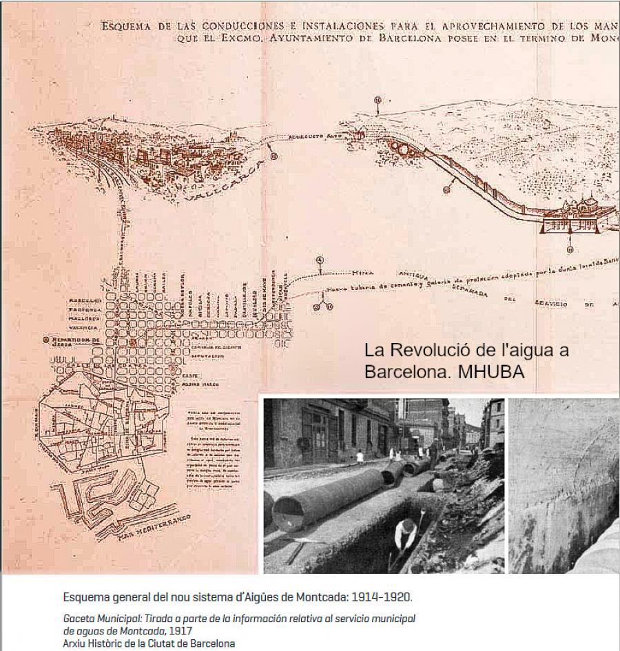 Abastament d'aigua a BCN al 1914